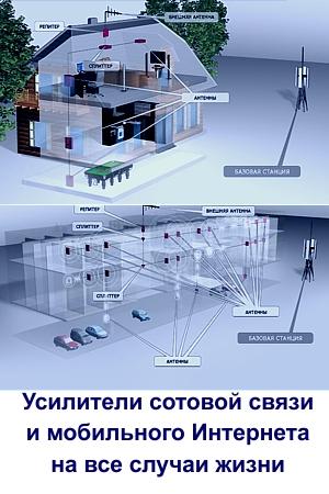 Устройства усиления сотовой связи и мобильного Интернета.
